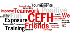 CEFH Wordle